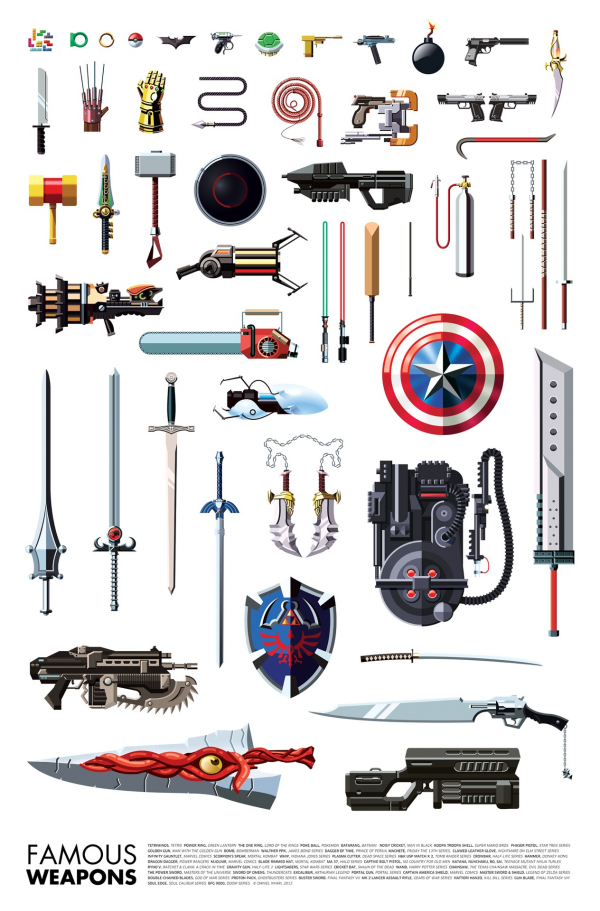 Famous Weapons From TV, Movies,Comics and Video Games