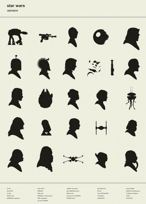 Star Wars Alphabet Art Print